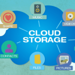 Best free cloud storage