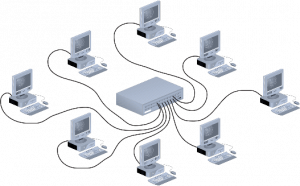 Iperf Testing on Network